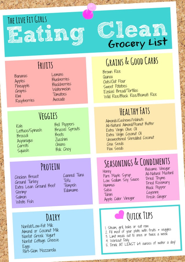 It's just a photo of Eloquent Clean Eating Food List Printable
